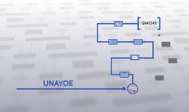Copia de Análisis de la Unidad de UNAYOE