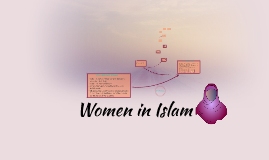 Women in Islam ♥