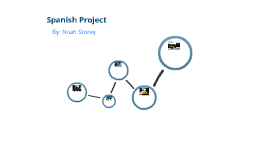 Spanish project