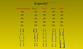 Jeopardy English 9 Unit 1