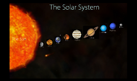 Copy of The Solar System