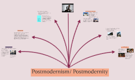 Postmodernism/ Postmodern City and Geographies