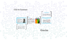 CO2 en Gaseosas