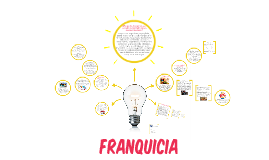Copy of FRANQUICIA