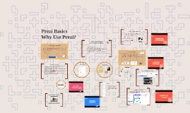 Copy of Copy of Prezi Basics
