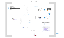 Google's Customized Search Engine