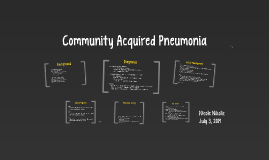 Copy of Community Acquired Pneumonia