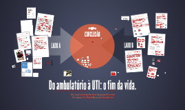 Do ambulatório à UTI: o fim da vida.