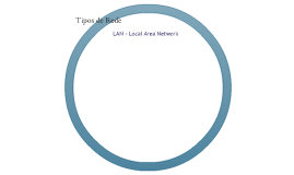 Desenho da Rede