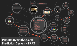 Personality Analysis and Prediction System - PAPS
