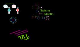 Copy of Registros del habla - Profe Alondra