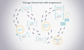 Manage Chronic Pain with Acupuncture