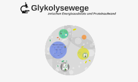 Glykolysewege
