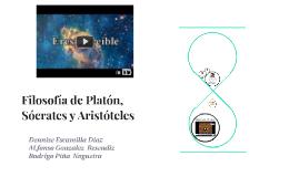 Filosofía de Platón, Sócrates y Aristóteles
