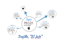 "Trujillo, ""El Jefe"""