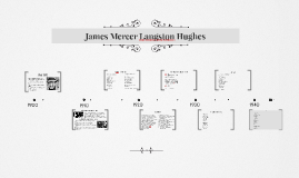 Copy of James Mercer Langston Hughes