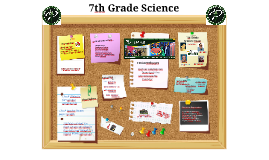 7th Grade Science Curriculum Night Presentation