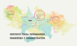 Proyecto Final Analisis Financiero