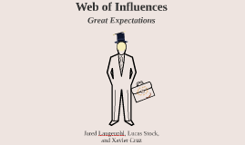 Web of Influences