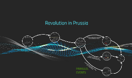 Copy of Revolution in Prussia
