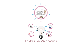 Copy of Chicken Pox Vaccinations
