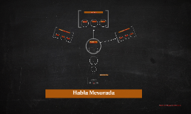 Habla Mesurada