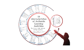 10 Characteristics of Authentic Learning Activities