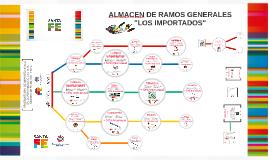 """ALMACEN DE RAMOS GENERALES """"LOS IMPORTADOS"""""""