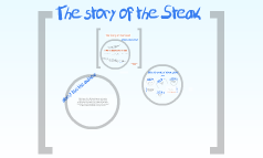The story of the Steak