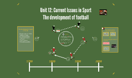 Copy of Unit 12: Current Issues in Sport