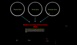 Modern Learning Environments (MLE)