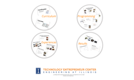 Copy of TEC Overview 2013 May 02