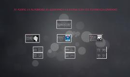 Copy of Poder autoridad y Gobierno