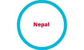 5 Themes of geography (Nepal)