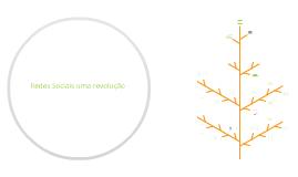 Redes Sociais, Redes Sociais + Empresas, Facebook e Wikis