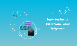 Individualism or Collectivism Visual Assignment
