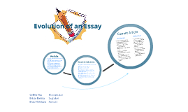 Evolution of an Essay
