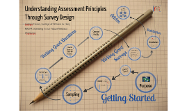 Understanding Assessment Principles through Survey Design - NASPA