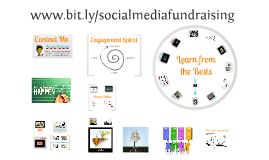 Social Media Fundraising Ready for 2013