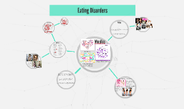 Eating Disorders in American Society