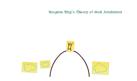 imogene king theory of goal attainment
