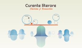 Curente literare