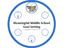 Copy of Copy of Meaningful Middle School Goal Setting
