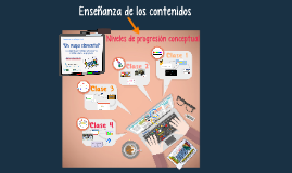 Copy of Coloquio Final Postítulo Educación y TIC