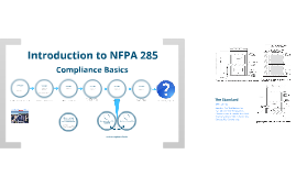 Introduction to NFPA 28