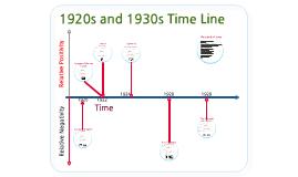 Copy of 1920s and 1930s Timeline Template By Janarthan Ravikumar ...