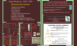 Idade Moderna - 1453 - 1789