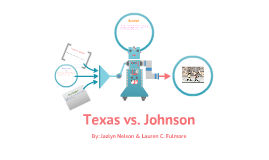 Texas vs. Johnson by: Jazlyn & Lauren