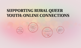 SUPPORTING RURAL QUEER YOUTH: ONLINE CONNECTIONS