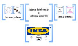 Sistemas de Información y Cadena de Suministros